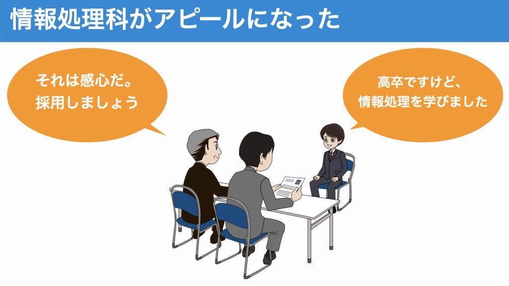 高卒でも東京の小さなソフトウェア会社に就職できた