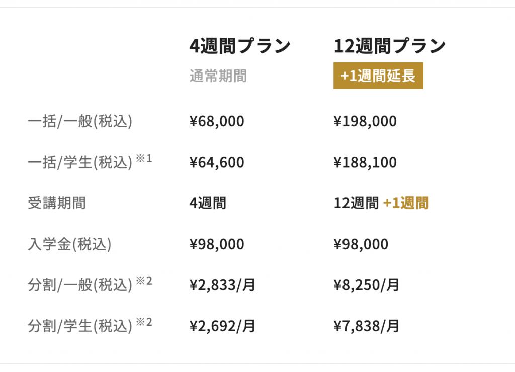 Webデザインコースの料金