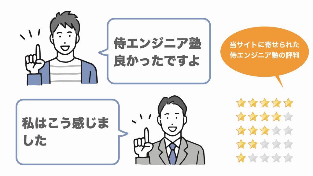 侍エンジニア塾の評判、口コミ