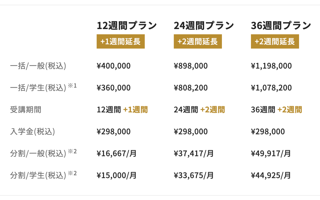 AIコースの料金