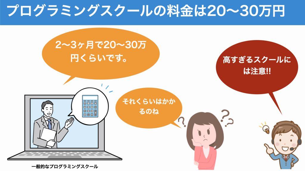 プログラミングスクール受講費の目安は20〜30万円
